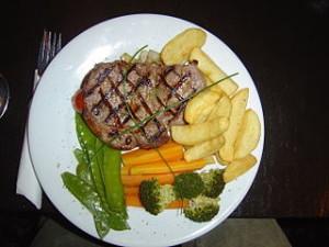 What is a Sirloin Steak